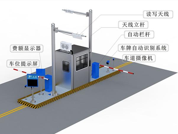 智能停车场系统,未来停车场导向